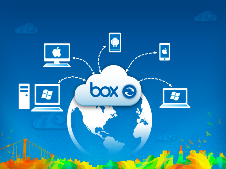 box-best and free cloud storage options of 2015