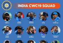 Team India for 2019 World Cup